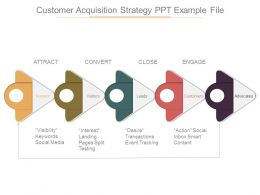 Customer Acquisition Strategy Ppt Example File