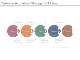 Customer Acquisition Strategy Ppt Ideas