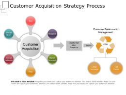 Customer Acquisition Strategy Process Powerpoint Slide Template
