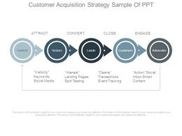 Customer Acquisition Strategy Sample Of Ppt