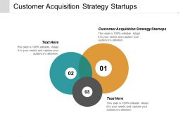Customer Acquisition Strategy Startups Ppt Powerpoint Presentation Infographics Backgrounds Cpb
