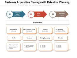 Customer Acquisition Strategy With Retention Planning
