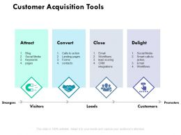 Customer Acquisition Tools Convert Ppt Powerpoint Presentation Outline Background Designs