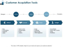 Customer Acquisition Tools Convert Ppt Professional Grid
