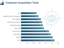 customer_acquisition_tools_social_media_ppt_professional_grid_Slide01