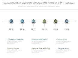 Customer Action Customer Browses Web Timeline Of Ppt Example
