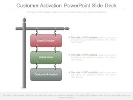 Customer Activation Powerpoint Slide Deck
