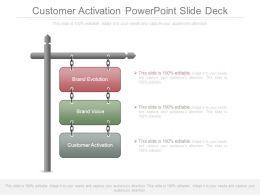 Customer Activation Powerpoint Slide Deck