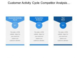 Customer Activity Cycle Competitor Analysis Assessment Internal Resources