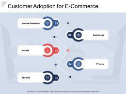 Customer Adoption For E Commerce