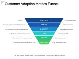 Customer Adoption Metrics Funnel
