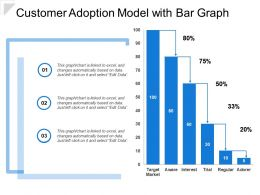 Customer Adoption Model With Bar Graph