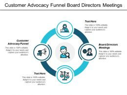 Customer Advocacy Funnel Board Directors Meetings Country Demographics Cpb