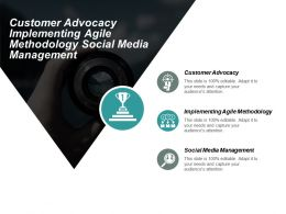 Customer Advocacy Implementing Agile Methodology Social Media Management Cpb