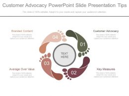 Customer Advocacy Powerpoint Slide Presentation Tips