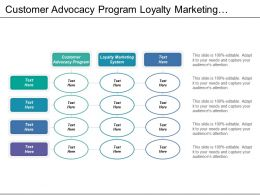 Customer Advocacy Program Loyalty Marketing System Idea Map Bcg Analysis Cpb