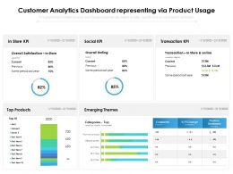 Customer Analytics Dashboard Representing Via Product Usage
