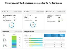 Customer Analytics Dashboard Representing Via Product Usage