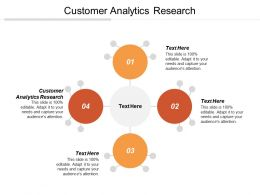 Customer Analytics Research Ppt Powerpoint Presentation File Introduction Cpb