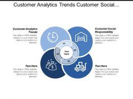 Customer Analytics Trends Customer Social Responsibility Ecommerce Solution Cpb