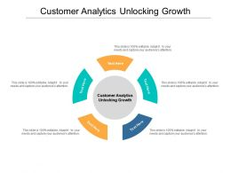 Customer Analytics Unlocking Growth Ppt Powerpoint Presentation Layouts Aids Cpb