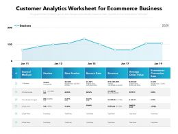 Customer Analytics Worksheet For Ecommerce Business