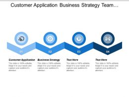 Customer Application Business Strategy Team Development Change Management