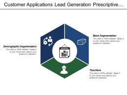Customer Applications Lead Generation Prescriptive Sales Activities Pipeline Management