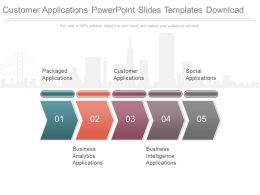 Customer Applications Powerpoint Slides Templates Download