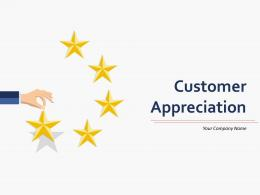 Customer Appreciation Customer Appreciation Ideas Distribute Free Goodies