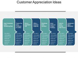 Customer Appreciation Ideas Powerpoint Slides Design