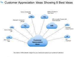 Customer Appreciation Ideas Showing 8 Best Ideas