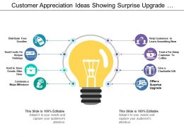 Customer Appreciation Ideas Showing Surprise Upgrade Send Cards Major Milestone
