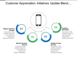 Customer Appreciation Initiatives Update Blend Feedback Reviews