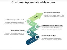 Customer Appreciation Measures Powerpoint Slide Themes