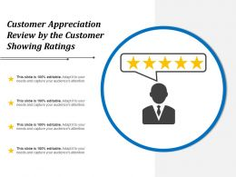 Customer Appreciation Review By The Customer Showing Ratings