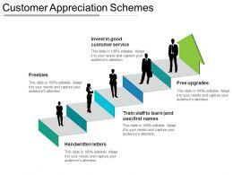 Customer Appreciation Schemes Powerpoint Slides