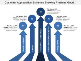 Customer Appreciation Schemes Showing Freebies Good Customer Service