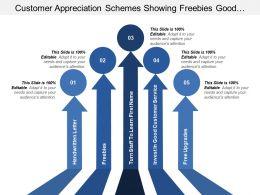 Customer Appreciation Schemes Showing Freebies Good Customer Service