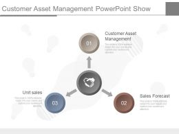 Customer Asset Management Powerpoint Show