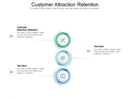 Customer Attraction Retention Ppt Powerpoint Presentation Summary Microsoft Cpb