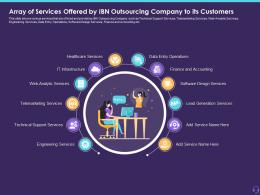 Customer Attrition In A BPO Array Of Services Offered By IBN Outsourcing Company To Its Customers