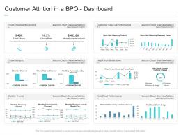 Customer Attrition In A BPO Dashboard Reasons High Customer Attrition Rate