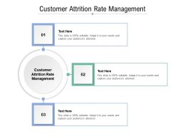 Customer Attrition Rate Management Ppt Powerpoint Presentation Outline Brochure Cpb