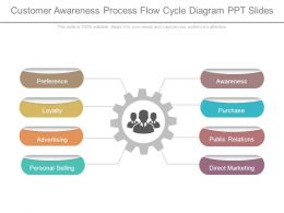 Customer Awareness Process Flow Cycle Diagram Ppt Slides