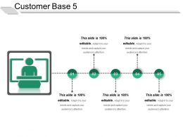 Customer Base 5 Ppt Slide Templates