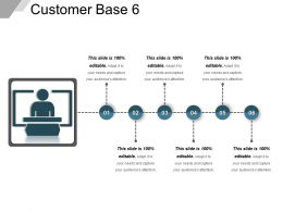 Customer Base 6 Presentation Design