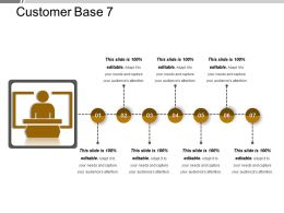 Customer Base 7 Presentation Graphics