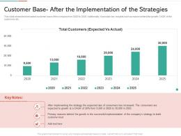 Customer Base After The Implementation Of The Strategies Strategies Win Customer Trust Ppt Grid