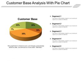 Customer Base Analysis With Pie Chart